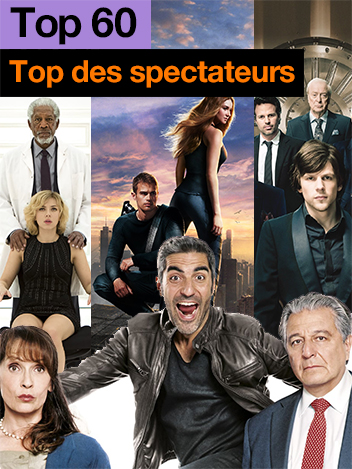 Top des spectateurs