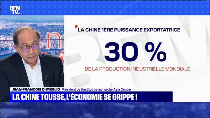 La Chine tousse, l'économie se grippe !