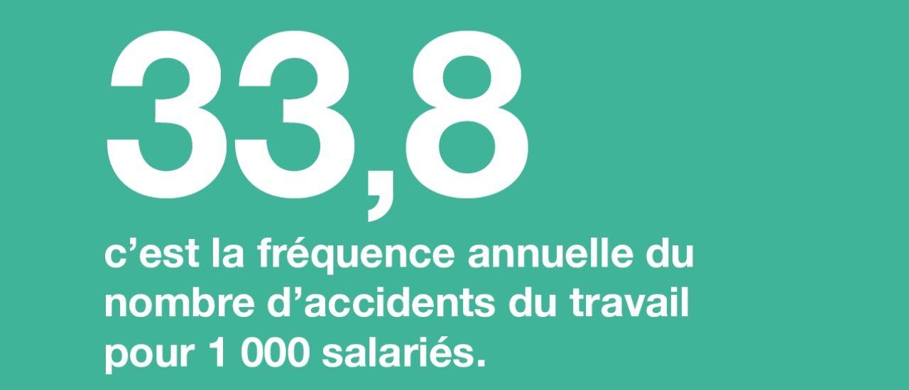 Accident de travail : ce que l'employeur doit savoir