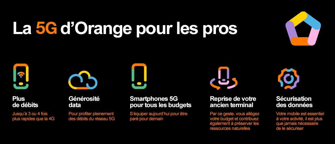 La promesse 5G d'Orange pour les pros